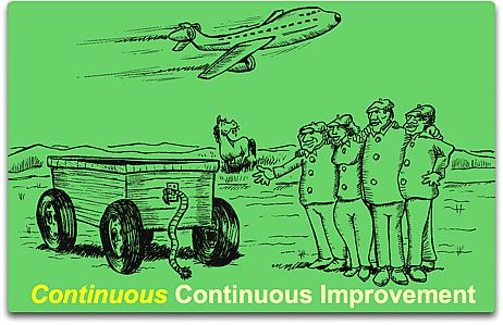 Round Wheels continuous continuous improvement Image