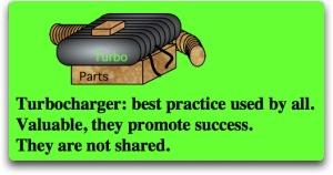 Turbocharger haiku