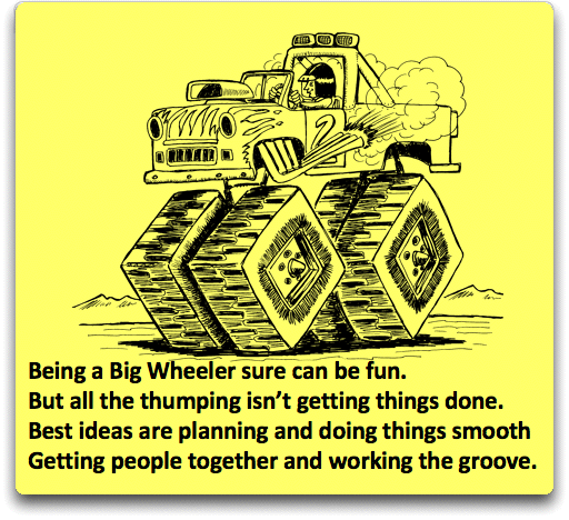 Being a Big (Square) Wheeler – a poem on Teamwork | Poems and ...