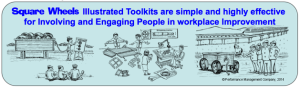 SWs Toolkits are simple and effective