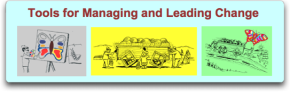 Square Wheels tools for managing and leading change