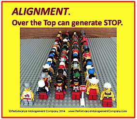 Too much alignment is NOT a good thing