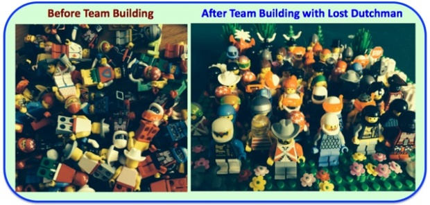 LEGO - Before and After Team Building