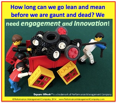 Square Wheels One LEGO Innovation Engagement quote