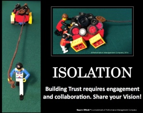Square Wheels LEGO Poster image about isolation of leadership