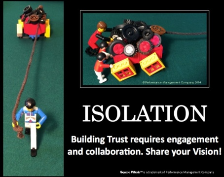 LEGO POSTER ISOLATION and TRUST