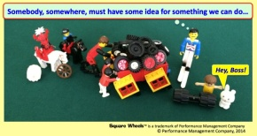 Square Wheels LEGO image about innovation and ideas