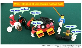 Square Wheels LEGO image about innnovation