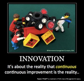 Square Wheels LEGO Poster image about innovation