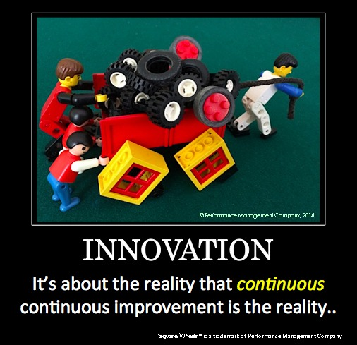 Square Wheels LEGO POSTER Innovation Continuous Reality