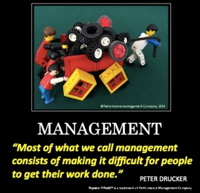Square Wheels LEGO Poster image about Management Peter Drucker Quote
