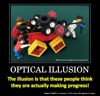 square wheels image of illusion