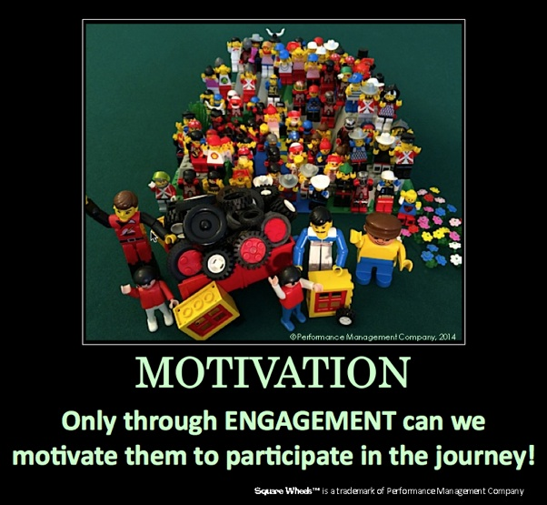 Square Wheels LEGO image of motivation