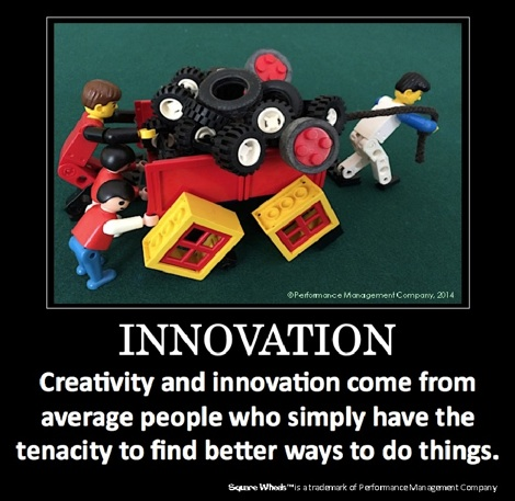 Square Wheels poster on innovation and creativity