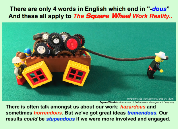 A Square Wheels illustration about word endings