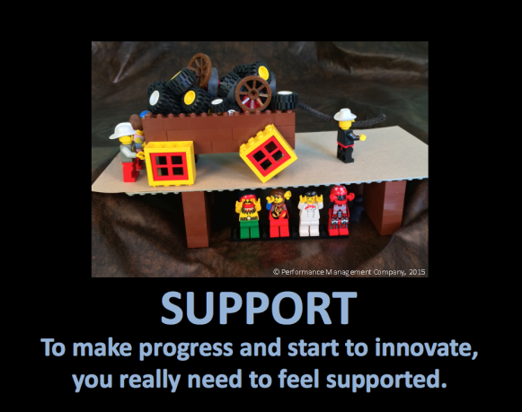 A Square_Wheels_LEGO_ poster_Support_scott_simmerman