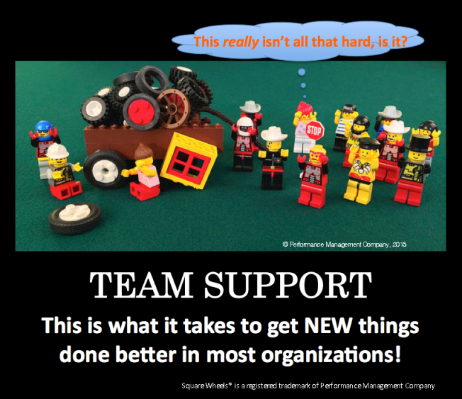 Team Support ain't that hard, by Scott Simmerman
