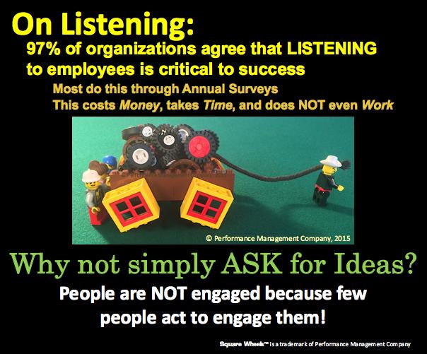 tools for improving listening skills