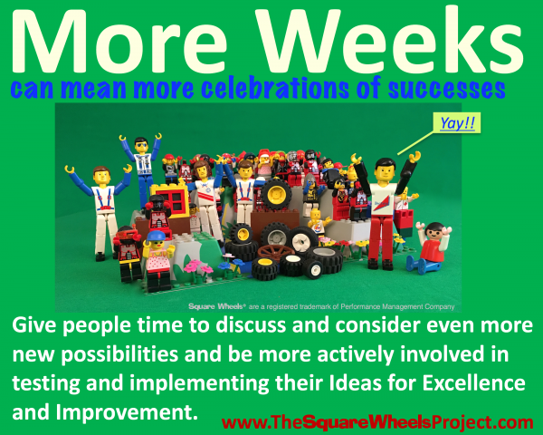 More weeks of implementing Disriptive Engagement